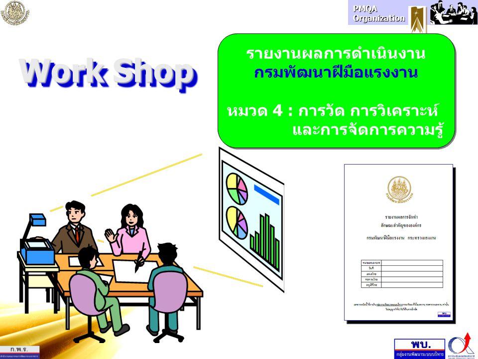 PMQA Organization Work Shop รายงานผลการดำเนินงาน กรมพัฒนาฝีมือแรงงาน หมวด 4 : การวัด การวิเคราะห์ และการจัดการความรู้ รายงานผลการดำเนินงาน กรมพัฒนาฝีมือแรงงาน หมวด 4 : การวัด การวิเคราะห์ และการจัดการความรู้