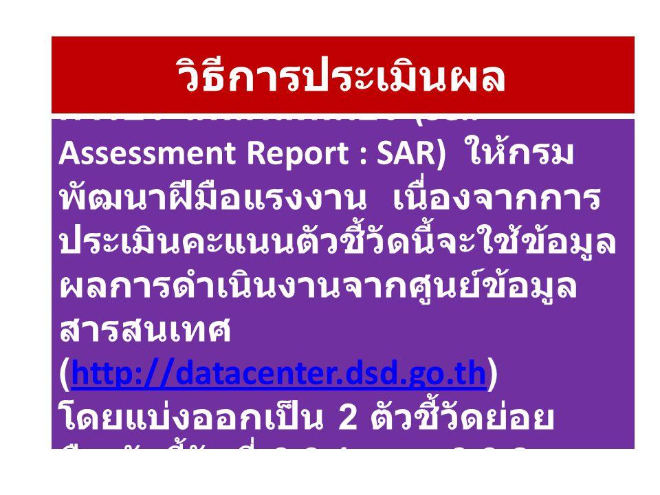 หน่วยงานไม่ต้องจัดส่งรายงาน การประเมินผลตนเอง (Self Assessment Report : SAR) ให้กรม พัฒนาฝีมือแรงงาน เนื่องจากการ ประเมินคะแนนตัวชี้วัดนี้จะใช้ข้อมูล