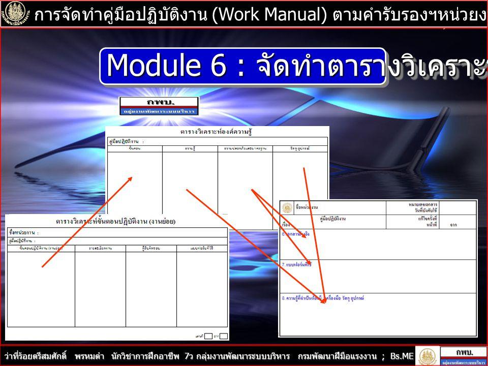 ว่าที่ร้อยตรีสมศักดิ์ พรหมดำ นักวิชาการฝึกอาชีพ 7 ว กลุ่มงานพัฒนาระบบบริหาร กรมพัฒนาฝีมือแรงงาน ; Bs.ME, Be,ME, Ms.ME การจัดทำคู่มือปฏิบัติงาน (Work M