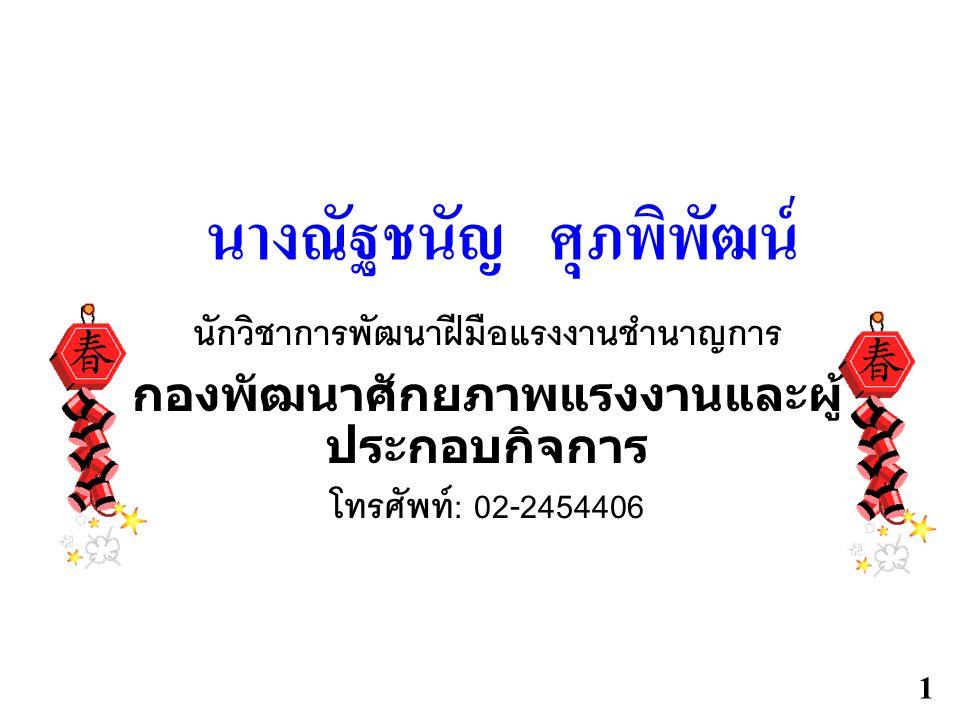 นางณัฐชนัญ ศุภพิพัฒน์ นักวิชาการพัฒนาฝีมือแรงงานชำนาญการ กองพัฒนาศักยภาพแรงงานและผู้ ประกอบกิจการ โทรศัพท์: 02-2454406 1