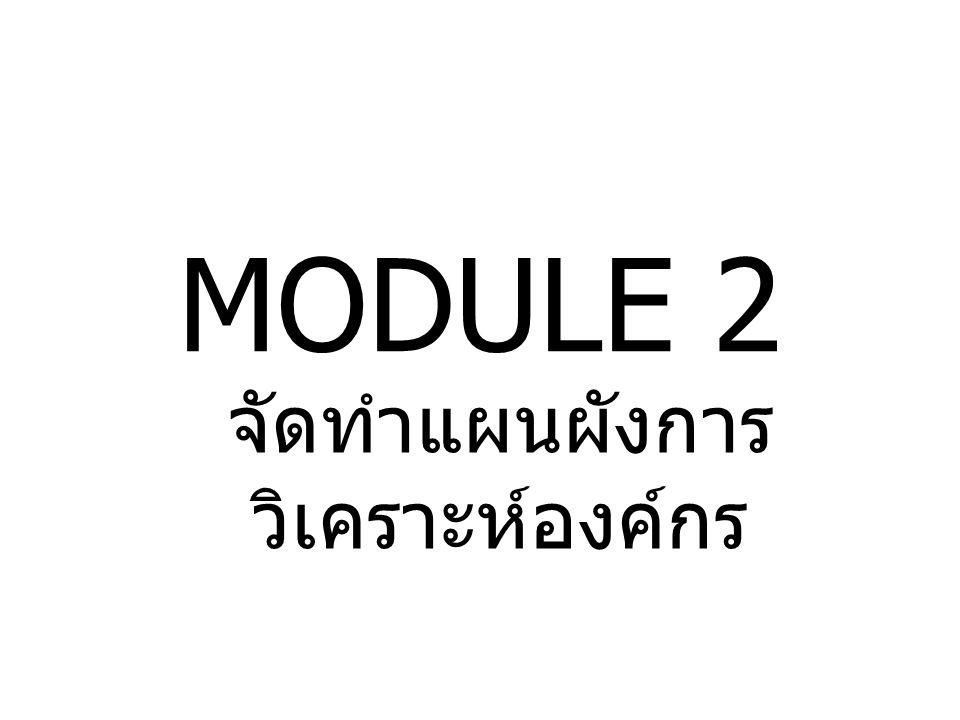 MODULE 2 จัดทำแผนผังการ วิเคราะห์องค์กร