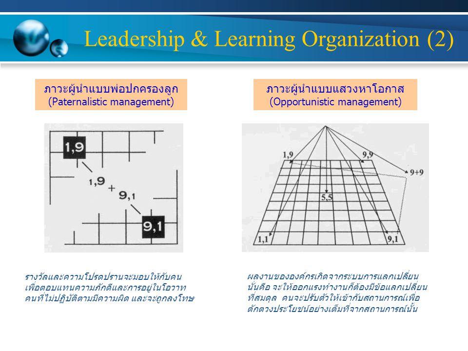 Leadership & Learning Organization (2) ภาวะผู้นำแบบพ่อปกครองลูก (Paternalistic management) ภาวะผู้นำแบบแสวงหาโอกาส (Opportunistic management) รางวัลและความโปรดปรานจะมอบให้กับคน เพื่อตอบแทนความภักดีและการอยู่ในโอวาท คนที่ไม่ปฏิบัติตามมีความผิด และจะถูกลงโทษ ผลงานขององค์กรเกิดจากระบบการแลกเปลี่ยน นั่นคือ จะให้ออกแรงทำงานก็ต้องมีข้อแลกเปลี่ยน ที่สมดุล คนจะปรับตัวให้เข้ากับสถานการณ์เพื่อ ตักตวงประโยชน์อย่างเต็มที่จากสถานการณ์นั้น