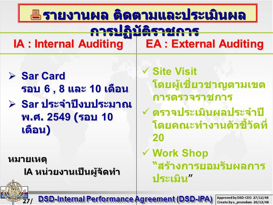 27/ 02/ 49 DSD-Internal Performance Agreement (DSD-IPA) Create by s_promdum 20/12/48 Approved by DSD-CEO 27/12/48  รายงานผล ติดตามและประเมินผล การปฏิบัติราชการ IA : Internal Auditing EA : External Auditing  Sar Card รอบ 6, 8 และ 10 เดือน  Sar ประจำปีงบประมาณ พ.