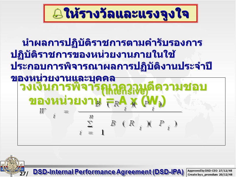 27/ 02/ 49 DSD-Internal Performance Agreement (DSD-IPA) Create by s_promdum 20/12/48 Approved by DSD-CEO 27/12/48  ให้รางวัลและแรงจูงใจ วงเงินการพิจารณาความดีความชอบ ของหน่วยงาน = A x (W i ) นำผลการปฏิบัติราชการตามคำรับรองการ ปฏิบัติราชการของหน่วยงานภายในใช้ ประกอบการพิจารณาผลการปฏิบัติงานประจำปี ของหน่วยงานและบุคคล (Intensive)