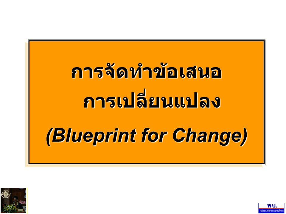 การจัดทำข้อเสนอ การเปลี่ยนแปลง (Blueprint for Change) การจัดทำข้อเสนอ การเปลี่ยนแปลง (Blueprint for Change)