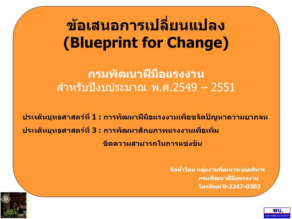 ข้อเสนอการเปลี่ยนแปลง (Blueprint for Change) กรมพัฒนาฝีมือแรงงาน สำหรับปีงบประมาณ พ.ศ.2549 – 2551 ประเด็นยุทธศาสตร์ที่ 1 : การพัฒนาฝีมือแรงงานเพื่อขจั