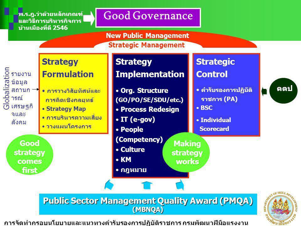 """การจัดทำกรอบนโยบายและแนวทางคำรับรองการปฏิบัติราชการ กรมพัฒนาฝีมือแรงงาน ประจำปีงบประมาณ พ. ศ. 2549 """"4 พฤศจิกายน 2548"""" Strategy Formulation การวางวิสัย"""