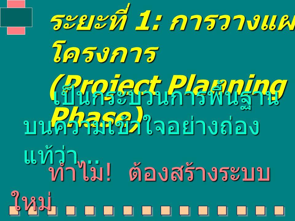ระยะที่ 1: การวางแผน โครงการ (Project Planning Phase) เป็นกระบวนการพื้นฐาน บนความเข้าใจอย่างถ่อง แท้ว่า...