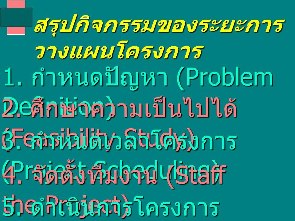 1.กำหนดปัญหา (Problem Definition) 2. ศึกษาความเป็นไปได้ (Feasibility Study) 3.