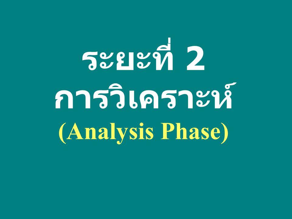 ระยะที่ 2 การวิเคราะห์ (Analysis Phase)