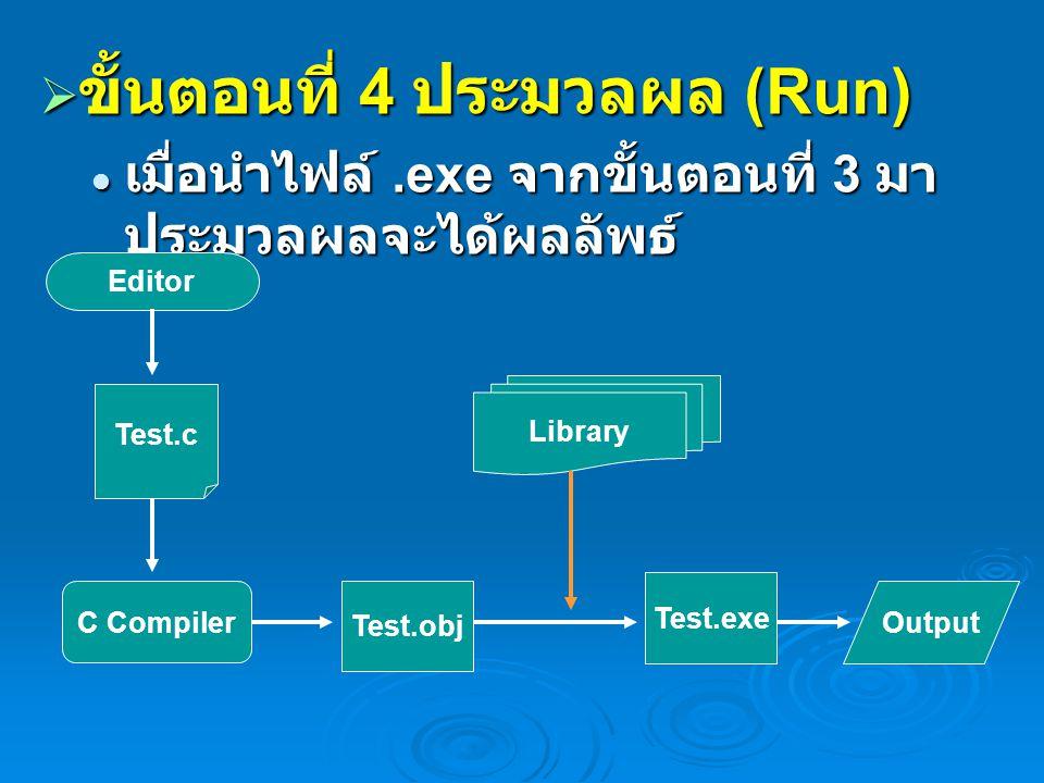  ขั้นตอนที่ 4 ประมวลผล (Run) เมื่อนำไฟล์.exe จากขั้นตอนที่ 3 มา ประมวลผลจะได้ผลลัพธ์ เมื่อนำไฟล์.exe จากขั้นตอนที่ 3 มา ประมวลผลจะได้ผลลัพธ์ Editor Test.c C Compiler Test.obj Library Test.exe Output