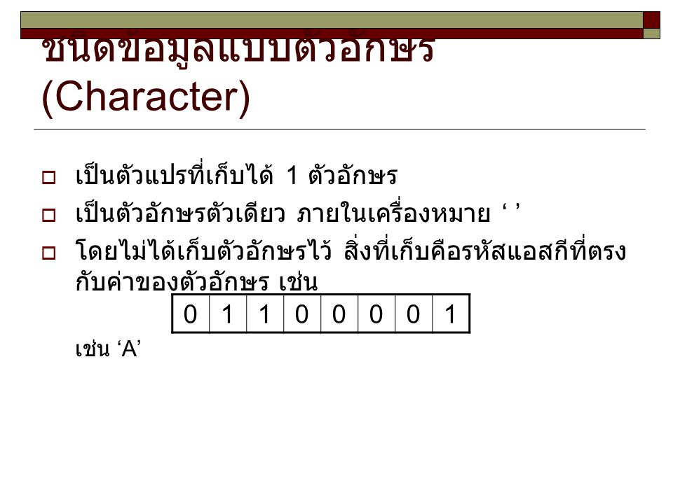 ชนิดข้อมูลแบบตัวอักษร (Character)  เป็นตัวแปรที่เก็บได้ 1 ตัวอักษร  เป็นตัวอักษรตัวเดียว ภายในเครื่องหมาย ' '  โดยไม่ได้เก็บตัวอักษรไว้ สิ่งที่เก็บ