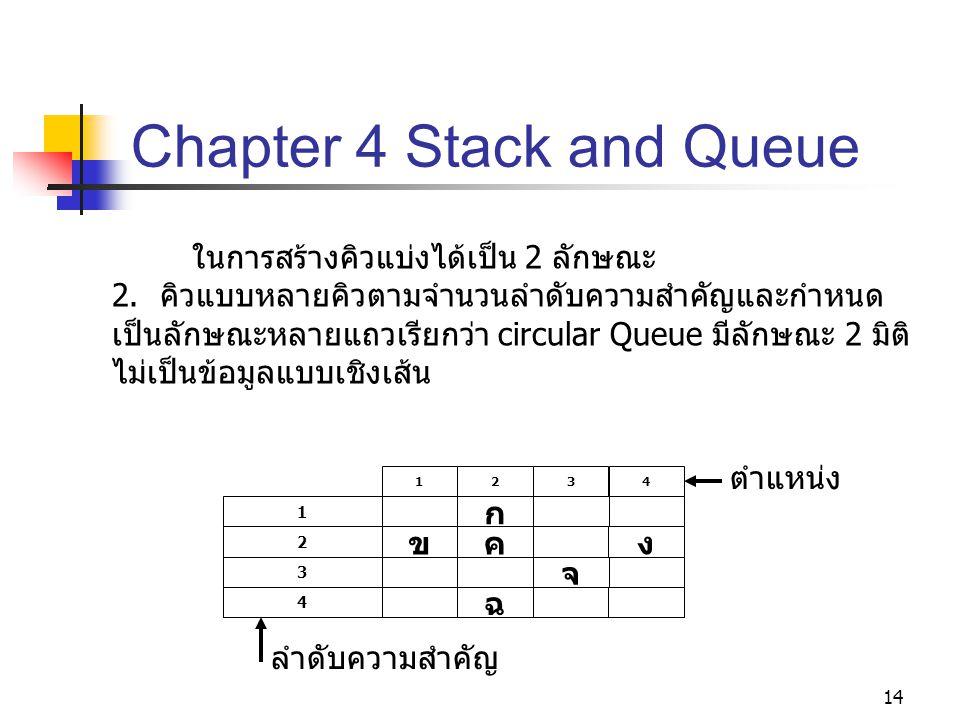 14 Chapter 4 Stack and Queue ในการสร้างคิวแบ่งได้เป็น 2 ลักษณะ 2.คิวแบบหลายคิวตามจำนวนลำดับความสำคัญและกำหนด เป็นลักษณะหลายแถวเรียกว่า circular Queue มีลักษณะ 2 มิติ ไม่เป็นข้อมูลแบบเชิงเส้น 3 จ 4 ฉ 1 ก 12 2 ขคง 34 ลำดับความสำคัญ ตำแหน่ง