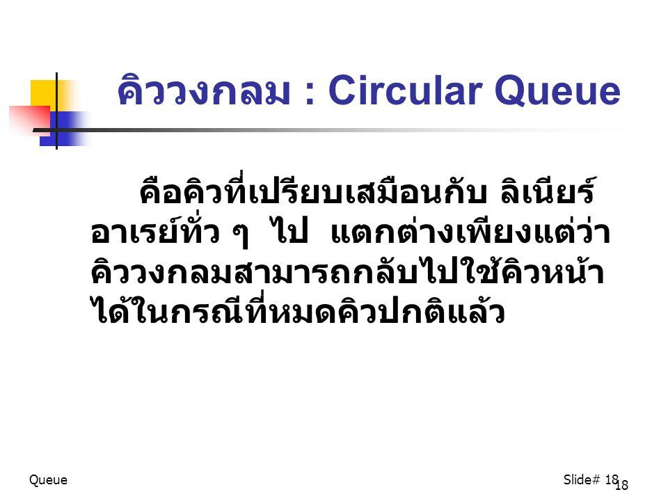18 คิววงกลม : Circular Queue คือคิวที่เปรียบเสมือนกับ ลิเนียร์ อาเรย์ทั่ว ๆ ไป แตกต่างเพียงแต่ว่า คิววงกลมสามารถกลับไปใช้คิวหน้า ได้ในกรณีที่หมดคิวปกติแล้ว QueueSlide# 18