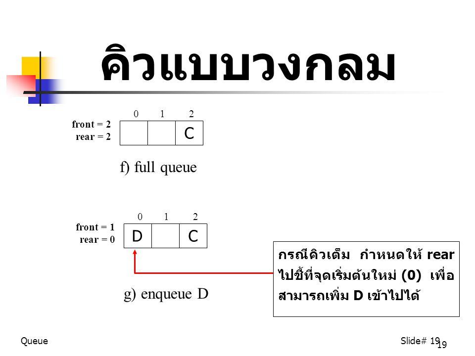 19 QueueSlide# 19 คิวแบบวงกลม C f) full queue 0 1 2 front = 2 rear = 2 DC g) enqueue D 0 1 2 front = 1 rear = 0 กรณีคิวเต็ม กำหนดให้ rear ไปชี้ที่จุดเ