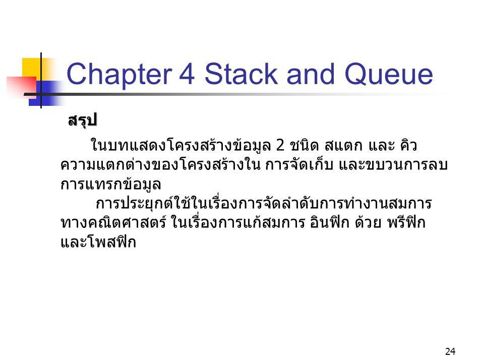24 Chapter 4 Stack and Queue สรุป ในบทแสดงโครงสร้างข้อมูล 2 ชนิด สแตก และ คิว ความแตกต่างของโครงสร้างใน การจัดเก็บ และขบวนการลบ การแทรกข้อมูล การประยุ