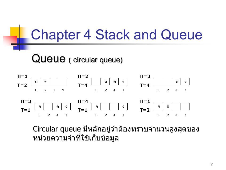 7 Chapter 4 Stack and Queue Queue ( circular queue) กข 1 2 3 4 H=1 T=2 ขงค 1 2 3 4 H=2 T=4 งค 1 2 3 4 H=3 T=4 จงค 1 2 3 4 H=3 T=1 จง 1 2 3 4 H=4 T=1 จฉ 1 2 3 4 H=1 T=2 Circular queue มีหลักอยู่ว่าต้องทราบจำนวนสูงสุดของ หน่วยความจำที่ใช้เก็บข้อมูล