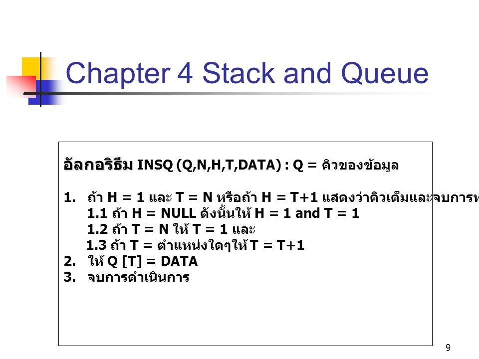 9 Chapter 4 Stack and Queue อัลกอริธึม อัลกอริธึม INSQ (Q,N,H,T,DATA) : Q = คิวของข้อมูล 1. ถ้า H = 1 และ T = N หรือถ้า H = T+1 แสดงว่าคิวเต็มและจบการ