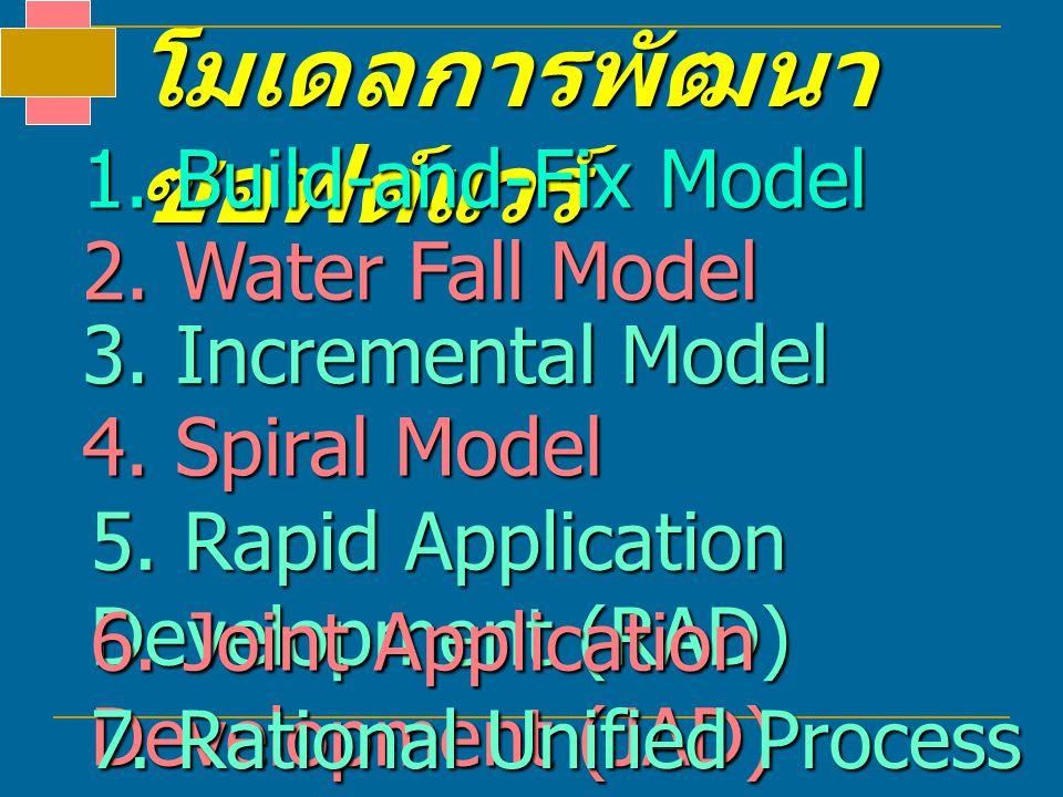 โมเดลการพัฒนา ซอฟต์แวร์ 1. Build-and-Fix Model 2. Water Fall Model 3. Incremental Model 4. Spiral Model 5. Rapid Application Development (RAD) 6. Join