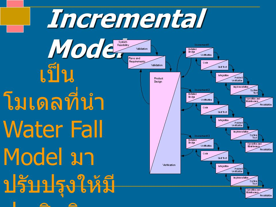 Incremental Model เป็น โมเดลที่นำ Water Fall Model มา ปรับปรุงให้มี ประสิทธิภาพ ยิ่งขึ้น