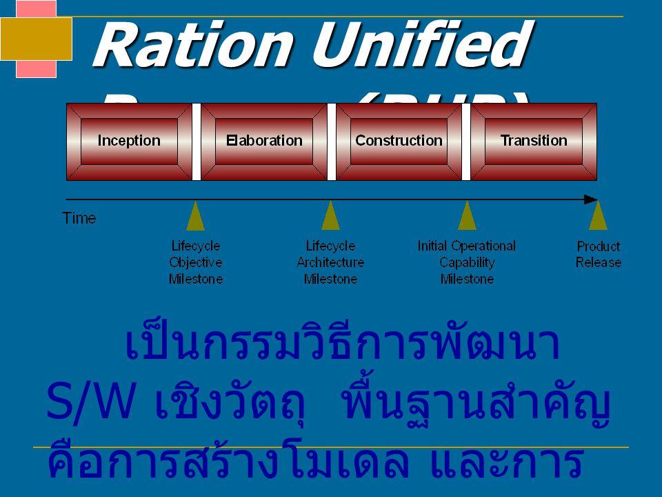 Ration Unified Process (RUP) เป็นกรรมวิธีการพัฒนา S/W เชิงวัตถุ พื้นฐานสำคัญ คือการสร้างโมเดล และการ จัดการด้วยภาษา UML