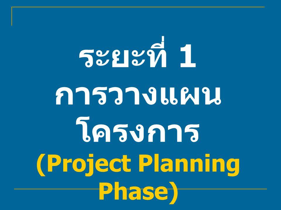 ระยะที่ 1 การวางแผน โครงการ (Project Planning Phase)