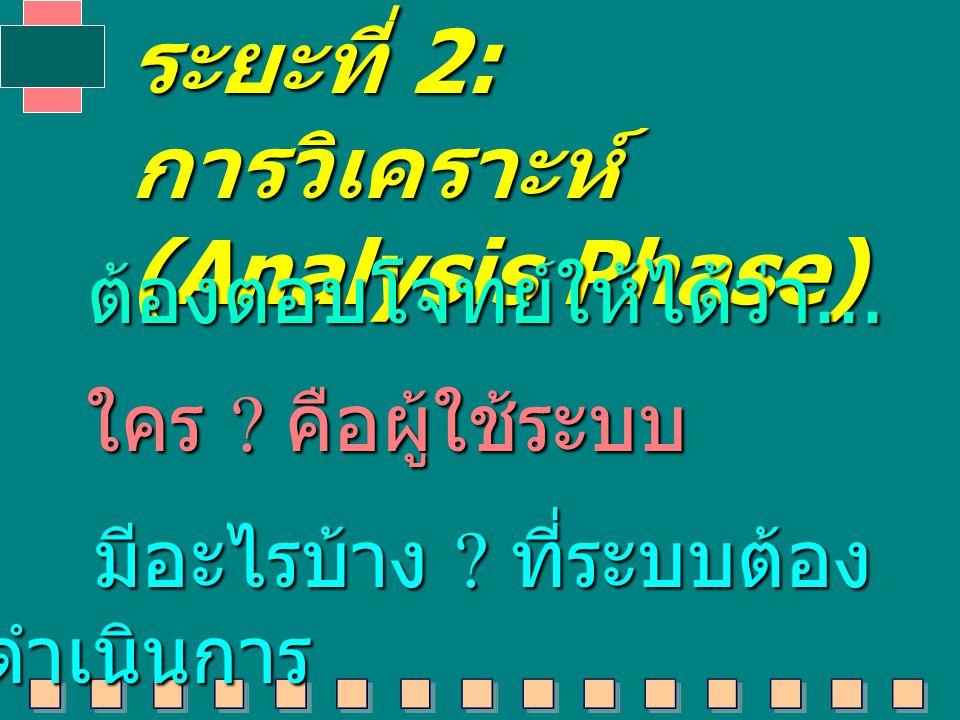ระยะที่ 2: การวิเคราะห์ (Analysis Phase) ต้องตอบโจทย์ให้ได้ว่า...