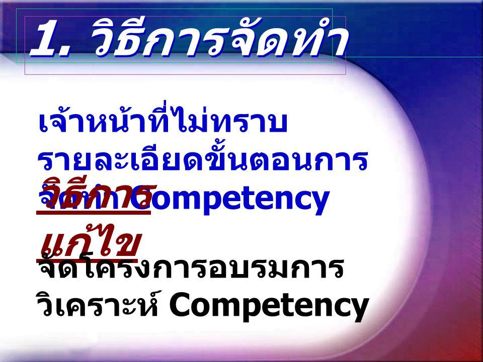 เจ้าหน้าที่ไม่ทราบ รายละเอียดขั้นตอนการ จัดทำ Competency วิธีการ แก้ไข จัดโครงการอบรมการ วิเคราะห์ Competency 1.