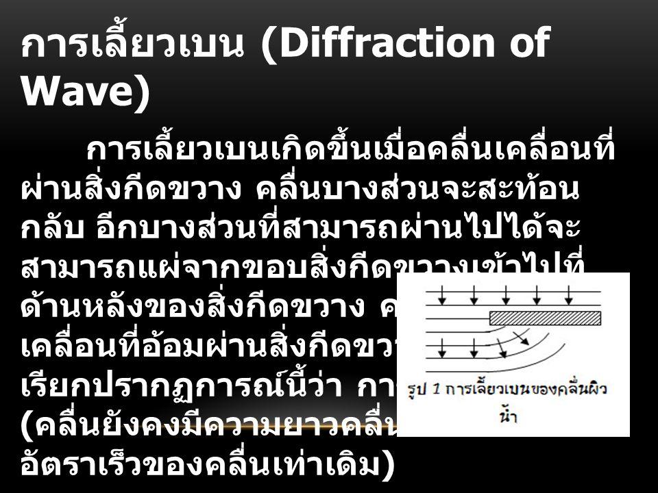 การเลี้ยวเบน (Diffraction of Wave) การเลี้ยวเบนเกิดขึ้นเมื่อคลื่นเคลื่อนที่ ผ่านสิ่งกีดขวาง คลื่นบางส่วนจะสะท้อน กลับ อีกบางส่วนที่สามารถผ่านไปได้จะ ส