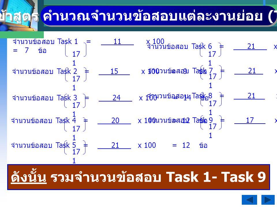 จำนวนข้อสอบ Task 1 = 11 x 100 = 7 ข้อ 17 1 จำนวนข้อสอบ Task 2 = 15 x 100 = 9 ข้อ จำนวนข้อสอบ Task 3 = 24 x 100 = 14 ข้อ จำนวนข้อสอบ Task 4 = 20 x 100 = 12 ข้อ จำนวนข้อสอบ Task 5 = 21 x 100 = 12 ข้อ จำนวนข้อสอบ Task 6 = 21 x 100 = 12 ข้อ จำนวนข้อสอบ Task 7 = 21 x 100 = 12 ข้อ จำนวนข้อสอบ Task 8 = 21 x 100 = 12 ข้อ จำนวนข้อสอบ Task 9 = 17 x 100 = 10 ข้อ 17 1 ดังนั้น รวมจำนวนข้อสอบ Task 1- Task 9 = 100 ข้อ 2.