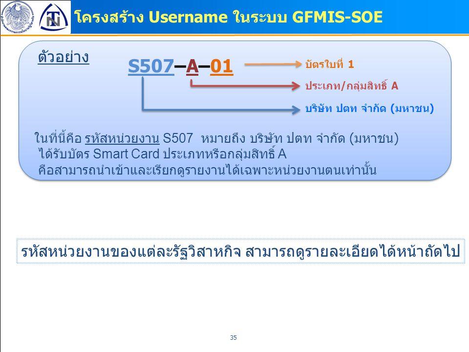35 โครงสร้าง Username ในระบบ GFMIS-SOE ในที่นี้คือ รหัสหน่วยงาน S507 หมายถึง บริษัท ปตท จำกัด ( มหาชน ) ได้รับบัตร Smart Card ประเภทหรือกลุ่มสิทธิ์ A
