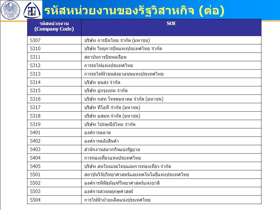 รหัสหน่วยงานของรัฐวิสาหกิจ (ต่อ) รหัสหน่วยงาน (Company Code) SOE S307บริษัท การบินไทย จำกัด (มหาชน) S310บริษัท วิทยุการบินแห่งประเทศไทย จำกัด S311สถาบ