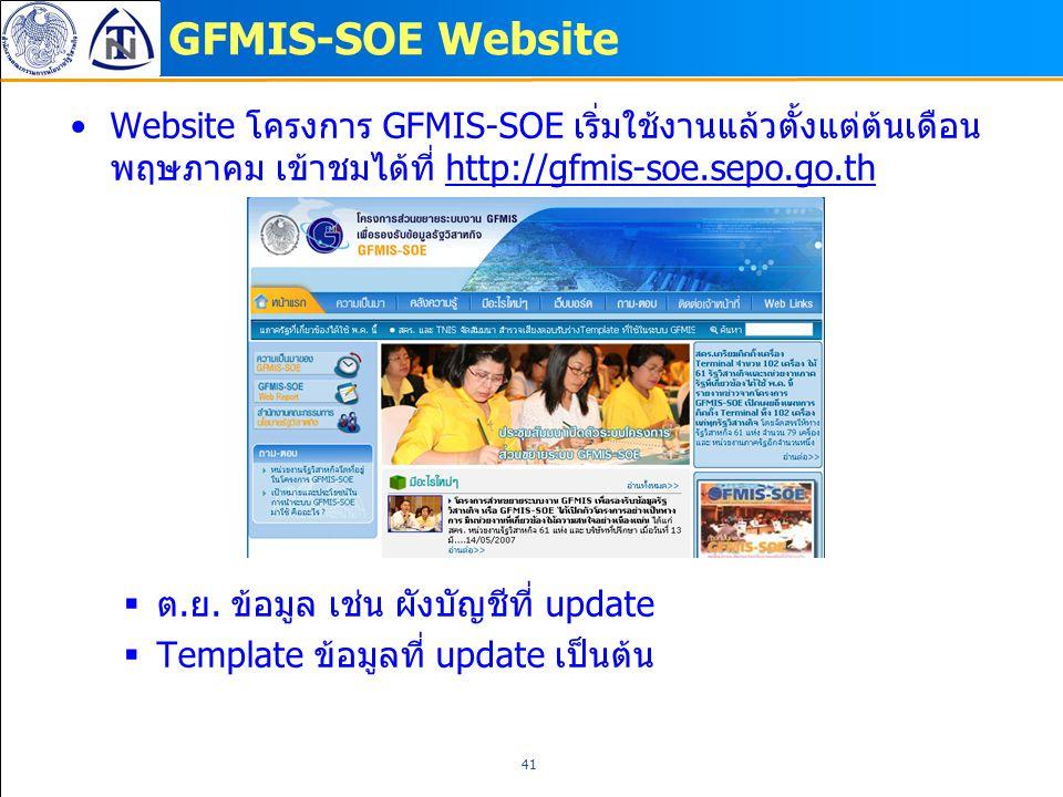 41 GFMIS-SOE Website Website โครงการ GFMIS-SOE เริ่มใช้งานแล้วตั้งแต่ต้นเดือน พฤษภาคม เข้าชมได้ที่ http://gfmis-soe.sepo.go.thhttp://gfmis-soe.sepo.go