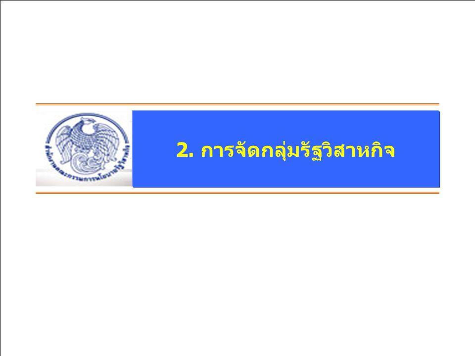 2. การจัดกลุ่มรัฐวิสาหกิจ