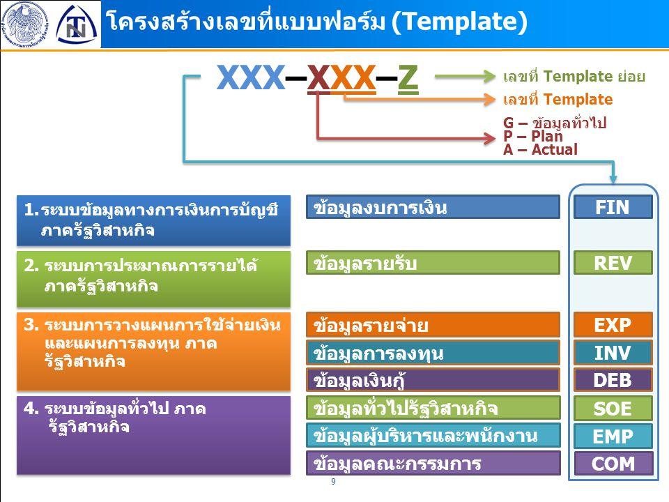 9 XXX–XXX–Z โครงสร้างเลขที่แบบฟอร์ม (Template) ข้อมูลงบการเงิน 1.ระบบข้อมูลทางการเงินการบัญชี ภาครัฐวิสาหกิจ 2. ระบบการประมาณการรายได้ ภาครัฐวิสาหกิจ