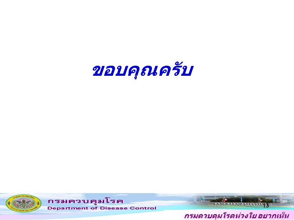 กรมควบคุมโรคห่วงใย อยากเห็น คนไทยสุขภาพดี คำถามและข้อเสนอแนะ 12