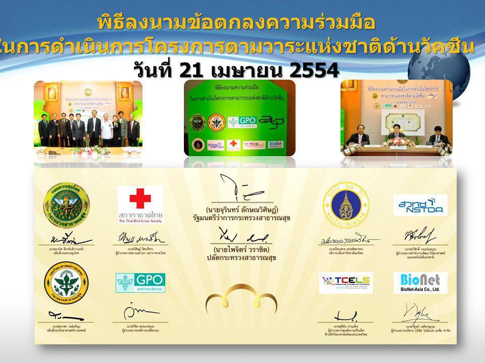 พิธีลงนามข้อตกลงความร่วมมือในการดำเนินการโครงการตามวาระแห่งชาติด้านวัคซีน วันที่ 21 เมษายน 2554
