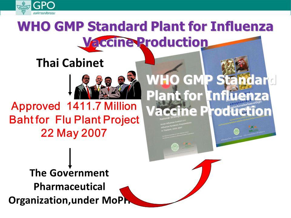 Licensed Seasonal Influenza Vaccines: Inactivated (IIV): Whole, Split, Sub-unit Live attenuated (LAIV)