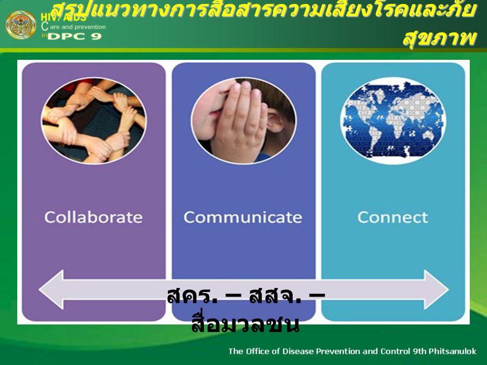 สรุปแนวทางการสื่อสารความเสี่ยงโรคและภัย สุขภาพ สคร. – สสจ. – สื่อมวลชน