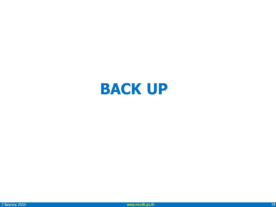 7 มิถุนายน 2554 10 www.nesdb.go.th BACK UP
