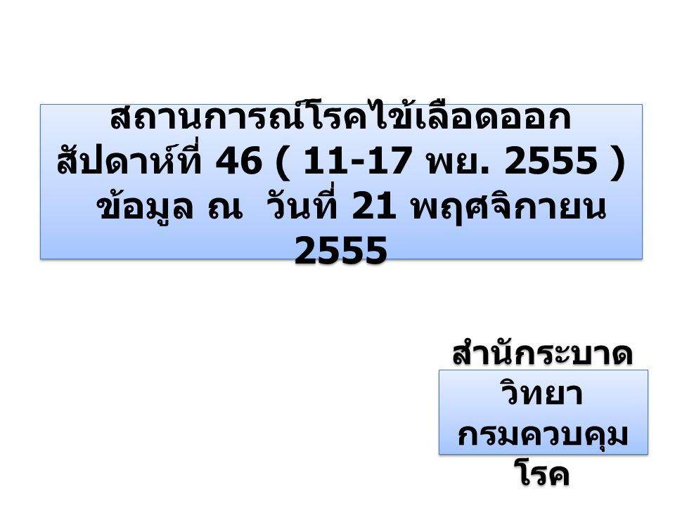 สถานการณ์โรคไข้เลือดออก สัปดาห์ที่ 46 ( 11-17 พย. 2555 ) ข้อมูล ณ วันที่ 21 พฤศจิกายน 2555 สำนักระบาด วิทยา กรมควบคุม โรค