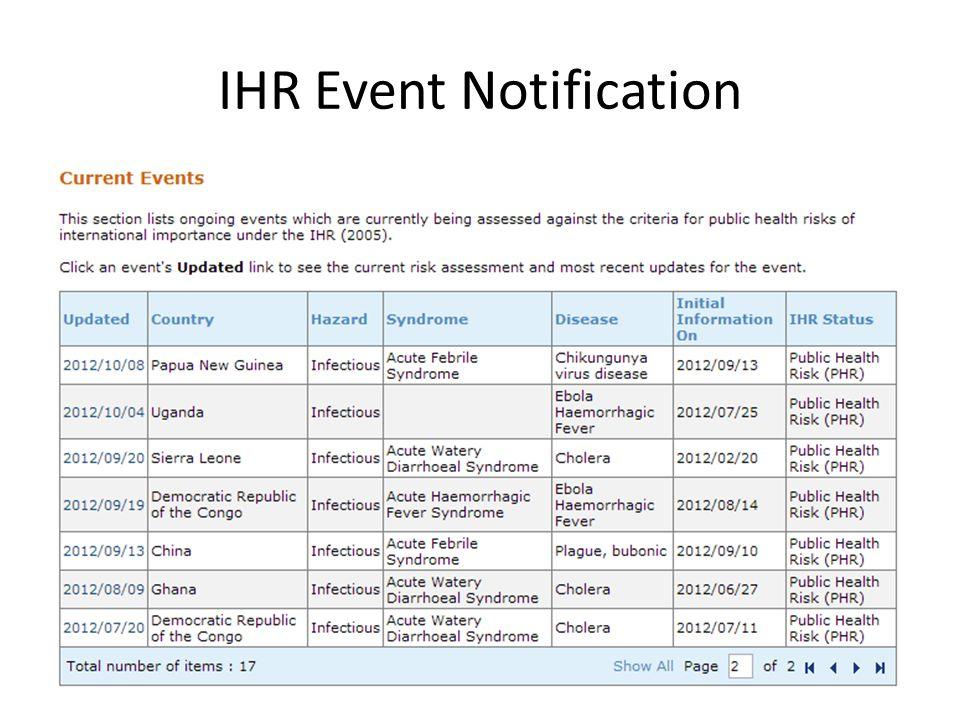 IHR event notification