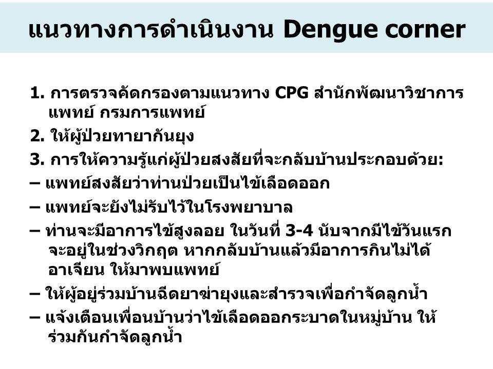 แนวทางการดำเนินงาน Dengue corner 1. การตรวจคัดกรองตามแนวทาง CPG สำนักพัฒนาวิชาการ แพทย์ กรมการแพทย์ 2. ให้ผู้ป่วยทายากันยุง 3. การให้ความรู้แก่ผู้ป่วย