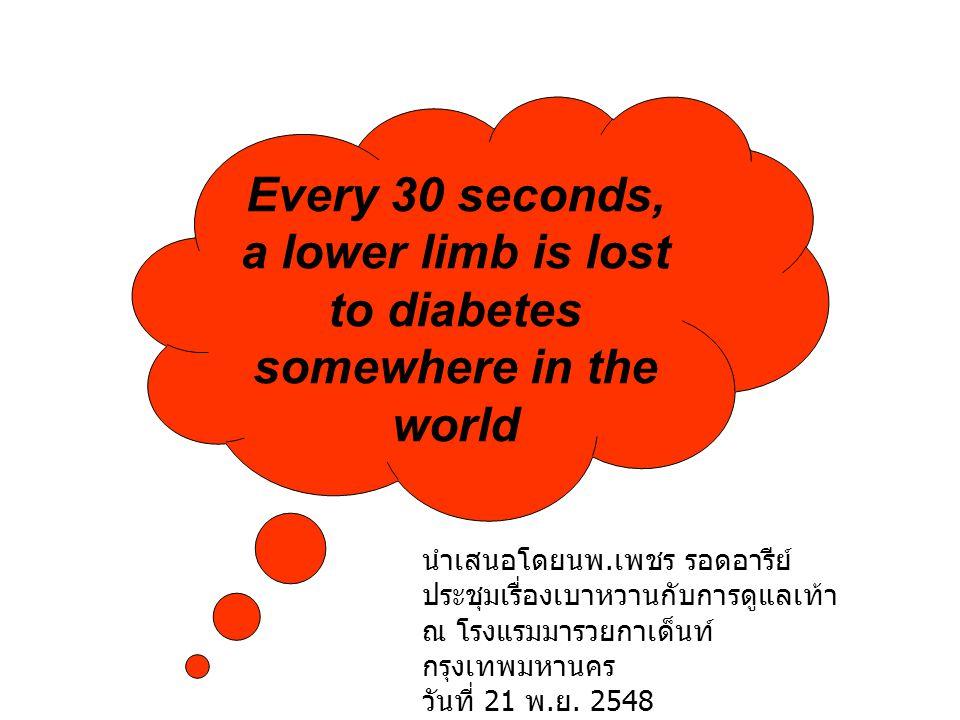 Every 30 seconds, a lower limb is lost to diabetes somewhere in the world นำเสนอโดยนพ. เพชร รอดอารีย์ ประชุมเรื่องเบาหวานกับการดูแลเท้า ณ โรงแรมมารวยก