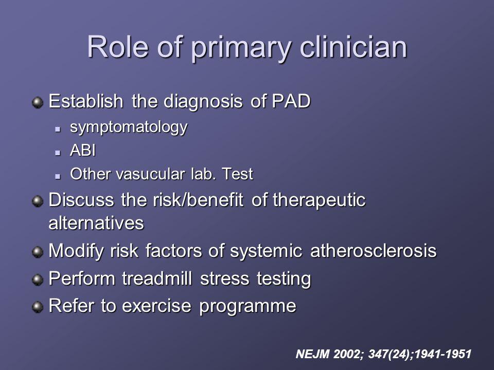 Role of primary clinician Establish the diagnosis of PAD symptomatology symptomatology ABI ABI Other vasucular lab.