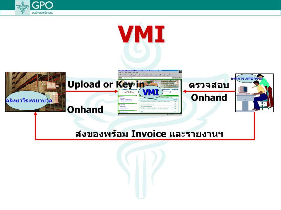แนวทางการทำ VMI ของ อภ. 1. ใช้สัญญาจะซื้อจะขายแบบราคา คงที่ไม่จำกัดปริมาณ หรือสัญญาซื้อขาย 2. ทำบันทึกข้อตกลงบริหารสินค้าคง คลังให้ลูกค้า (VMI) 3. ให้