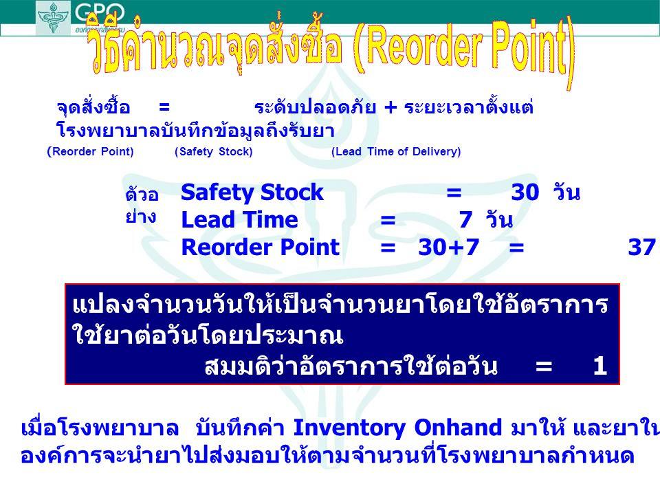 จุดสั่งซื้อ = ระดับปลอดภัย + ระยะเวลาตั้งแต่ โรงพยาบาลบันทึกข้อมูลถึงรับยา (Reorder Point) (Safety Stock) (Lead Time of Delivery) ตัวอ ย่าง Safety Stock= 30 วัน Lead Time= 7 วัน Reorder Point= 30+7 = 37 วัน แปลงจำนวนวันให้เป็นจำนวนยาโดยใช้อัตราการ ใช้ยาต่อวันโดยประมาณ สมมติว่าอัตราการใช้ต่อวัน = 1 ขวด Reorder Point= 37 x 1= 37 ขวด เมื่อโรงพยาบาล บันทึกค่า Inventory Onhand มาให้ และยาในคลังลดลงต่ำกว่าหรือเท่ากับจุดสั่งซื้อ องค์การจะนำยาไปส่งมอบให้ตามจำนวนที่โรงพยาบาลกำหนด