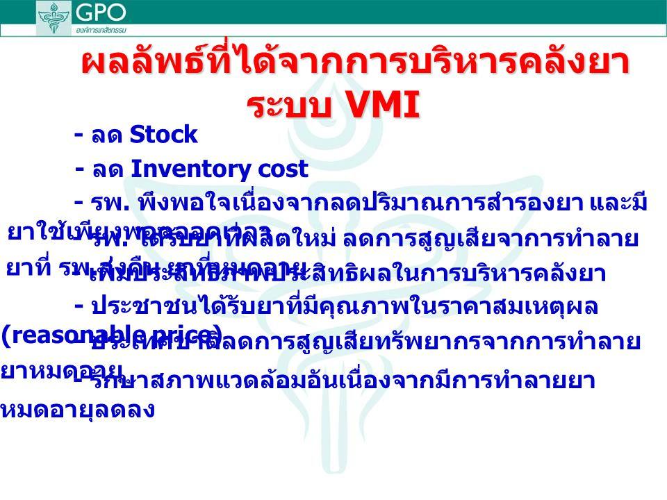 - ลด Stock ผลลัพธ์ที่ได้จากการบริหารคลังยา ระบบ VMI ผลลัพธ์ที่ได้จากการบริหารคลังยา ระบบ VMI - ลด Inventory cost - รพ.