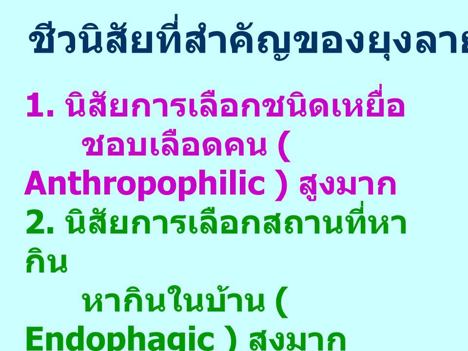 ชีวนิสัยที่สำคัญของยุงลาย (Ae.aegypti) 1. นิสัยการเลือกชนิดเหยื่อ ชอบเลือดคน ( Anthropophilic ) สูงมาก 2. นิสัยการเลือกสถานที่หา กิน หากินในบ้าน ( End