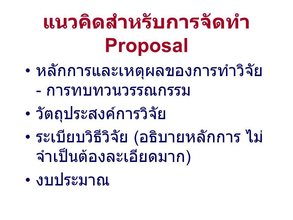 แนวคิดสำหรับการจัดทำ Proposal หลักการและเหตุผลของการทำวิจัย - การทบทวนวรรณกรรม วัตถุประสงค์การวิจัย ระเบียบวิธีวิจัย ( อธิบายหลักการ ไม่ จำเป็นต้องละเ